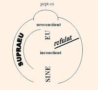 A.P.P. - Cercul de Psihanaliza