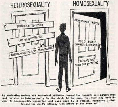 Homosexualitatea in psihanaliza. Scurt istoric
