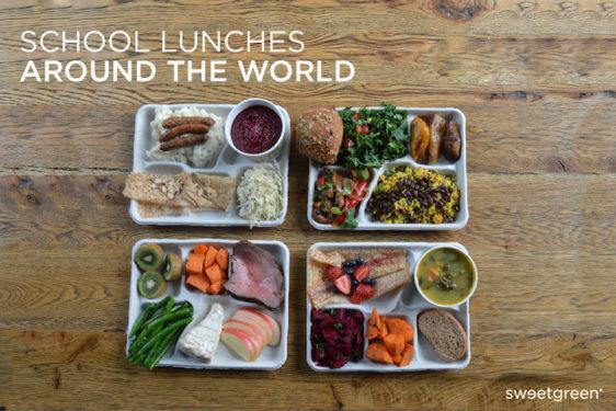 Pranzul elevilor in diverse colturi ale lumii