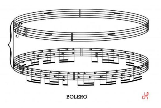 Boléro-ul lui Ravel şi compulsia la repetiţie