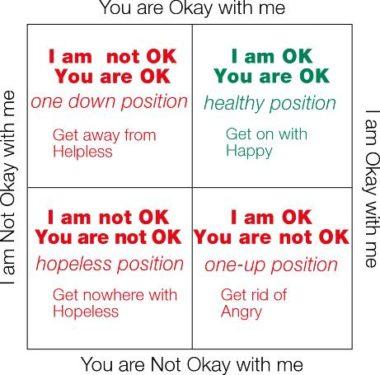 Tranzactiile vietii cotidiene: toti suntem ok